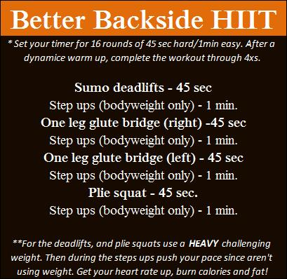 Glutes Hiit