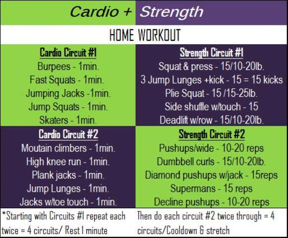 Cardio & Strength Home Circuit